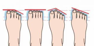 Oblik stopala
